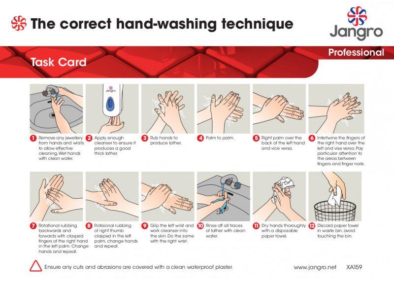 HAND WASHING TASK CARD XA159